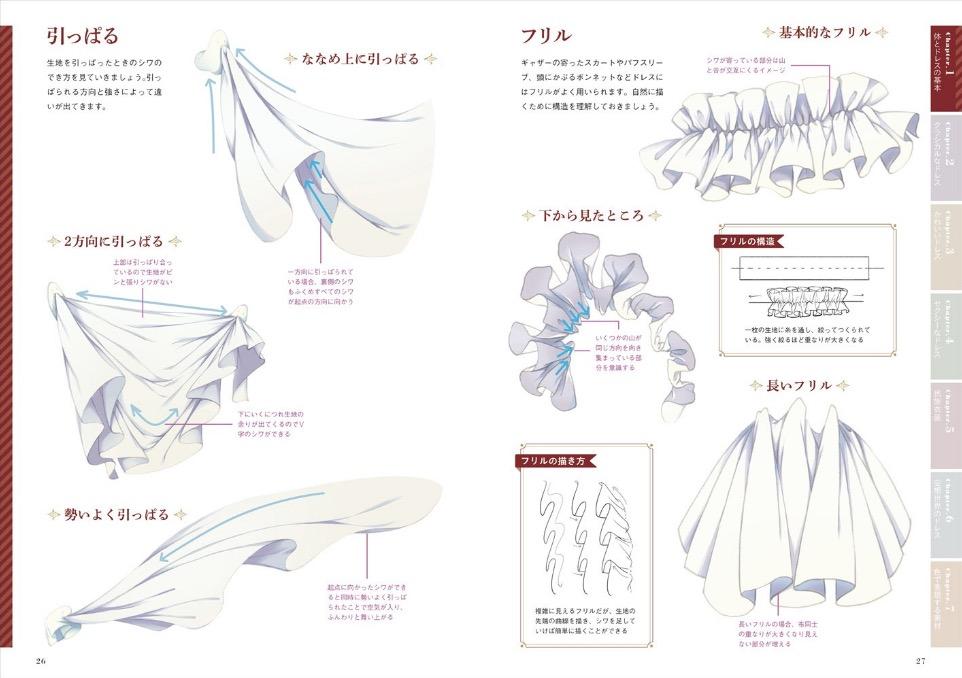 doresunokakikata 03