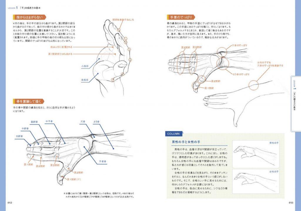 tenokakikata 04